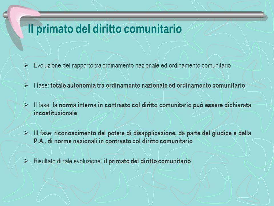 Il primato del diritto comunitario Evoluzione del rapporto tra ordinamento nazionale ed ordinamento comunitario I fase: totale autonomia tra ordinamen