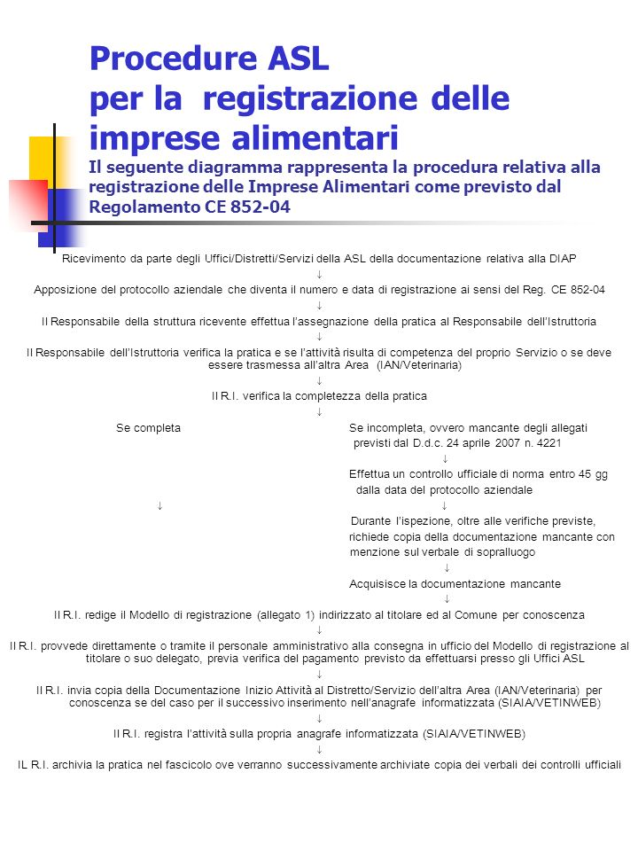 Procedure ASL per la registrazione delle imprese alimentari Il seguente diagramma rappresenta la procedura relativa alla registrazione delle Imprese A