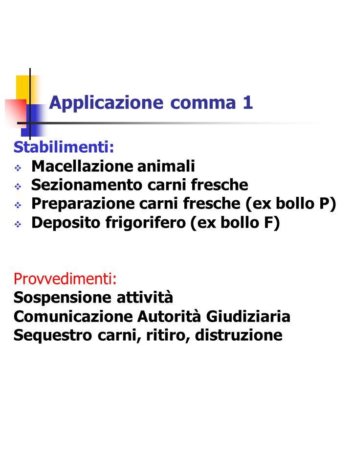 Applicazione comma 1 Stabilimenti: Macellazione animali Sezionamento carni fresche Preparazione carni fresche (ex bollo P) Deposito frigorifero (ex bo