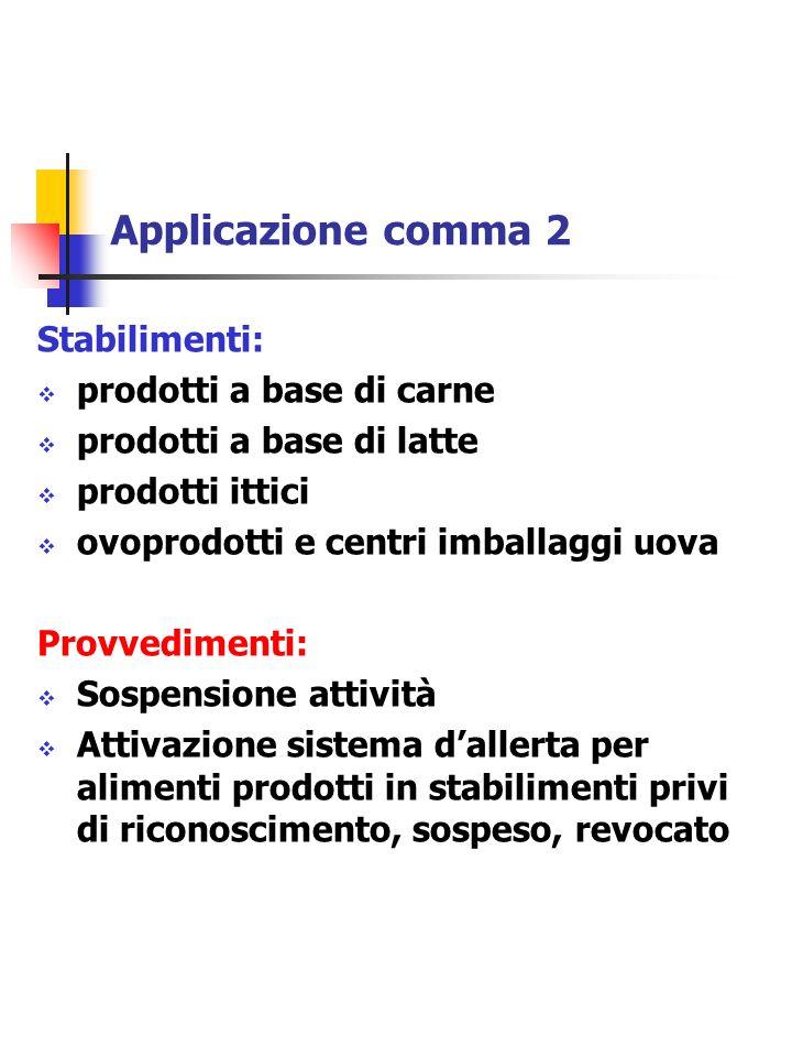 Applicazione comma 2 Stabilimenti: prodotti a base di carne prodotti a base di latte prodotti ittici ovoprodotti e centri imballaggi uova Provvediment