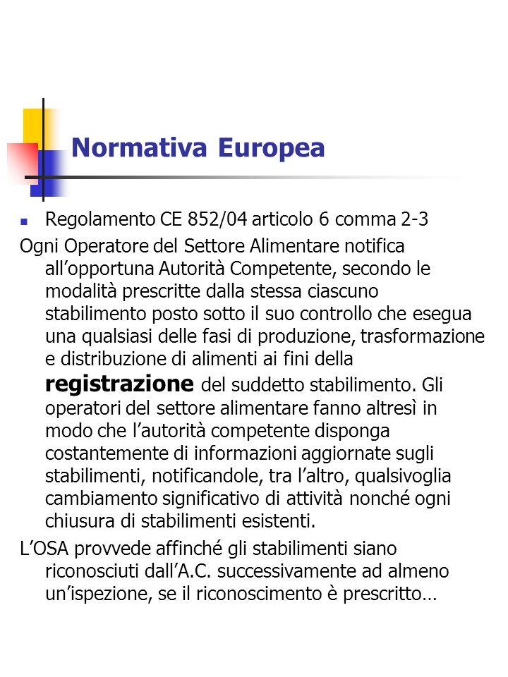 Normativa Europea Regolamento CE 852/04 articolo 6 comma 2-3 Ogni Operatore del Settore Alimentare notifica allopportuna Autorità Competente, secondo