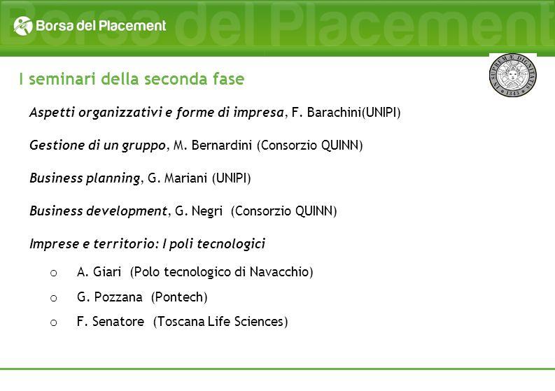 Aspetti organizzativi e forme di impresa, F. Barachini(UNIPI) Gestione di un gruppo, M. Bernardini (Consorzio QUINN) Business planning, G. Mariani (UN