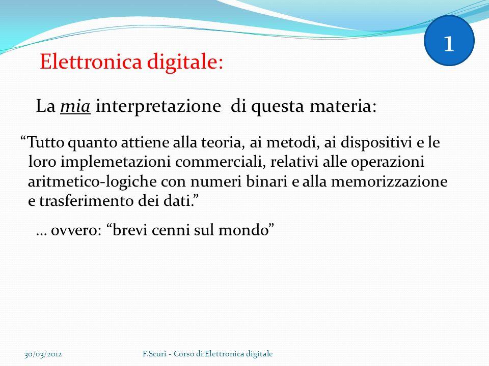 Elettronica digitale: La mia interpretazione di questa materia: Tutto quanto attiene alla teoria, ai metodi, ai dispositivi e le loro implemetazioni commerciali, relativi alle operazioni aritmetico-logiche con numeri binari e alla memorizzazione e trasferimento dei dati.
