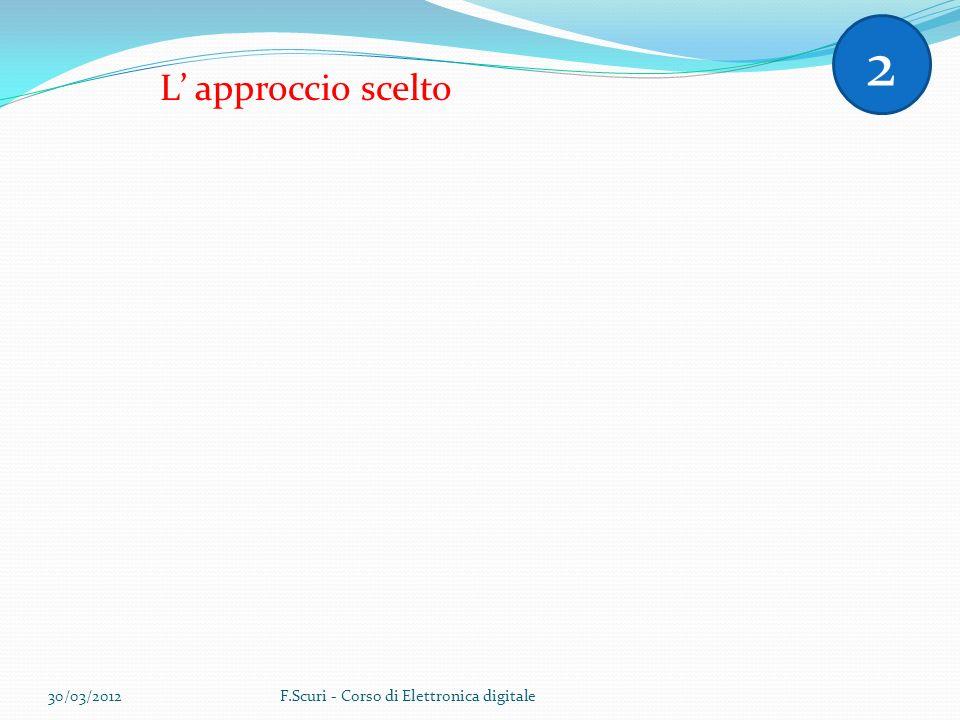 L approccio scelto 2 30/03/2012F.Scuri - Corso di Elettronica digitale