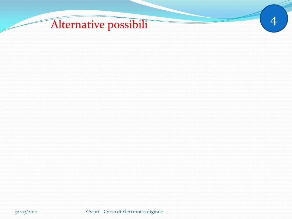 Alternative possibili 4 30/03/2012F.Scuri - Corso di Elettronica digitale