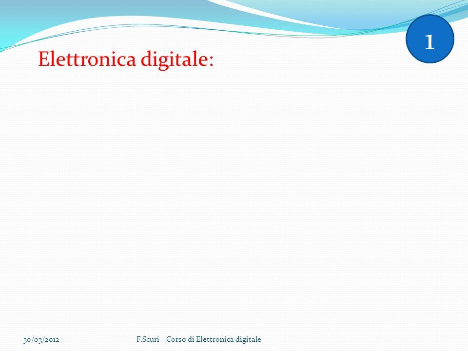 Elettronica digitale: 1 30/03/2012F.Scuri - Corso di Elettronica digitale