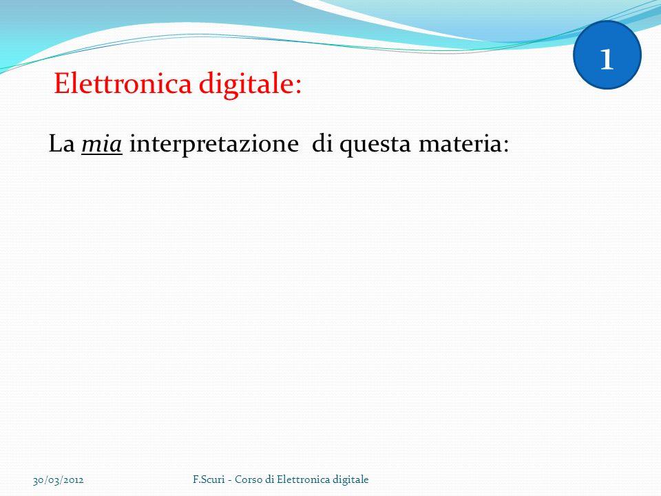 Elettronica digitale: La mia interpretazione di questa materia: 1 30/03/2012F.Scuri - Corso di Elettronica digitale