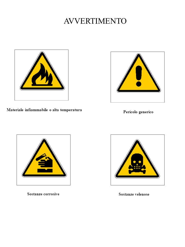 AVVERTIMENTO Materiale infiammabile o alta temperatura Pericolo generico Sostanze corrosive Sostanze velenose
