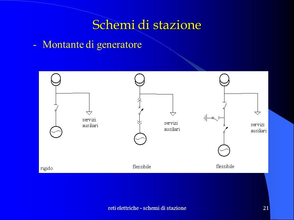 reti elettriche - schemi di stazione21 Schemi di stazione -Montante di generatore