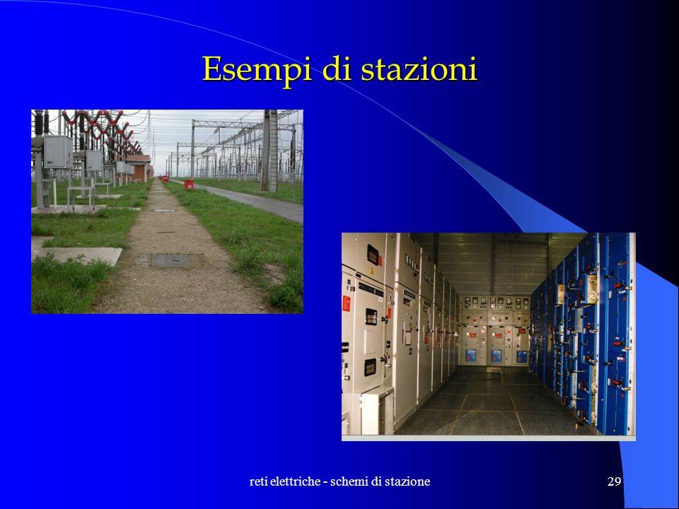 reti elettriche - schemi di stazione29 Esempi di stazioni