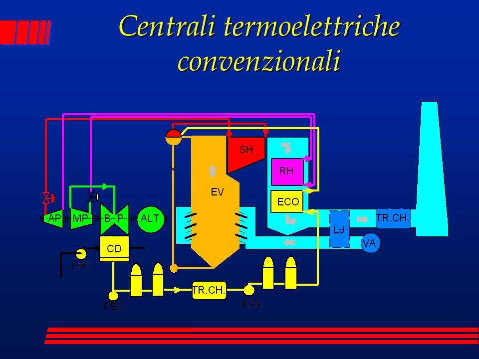 Gruppi diesel –Le centrali con gruppi diesel vengono generalmente utilizzate per lalimentazione di carichi isolati, tipicamente quelli delle isole minori.