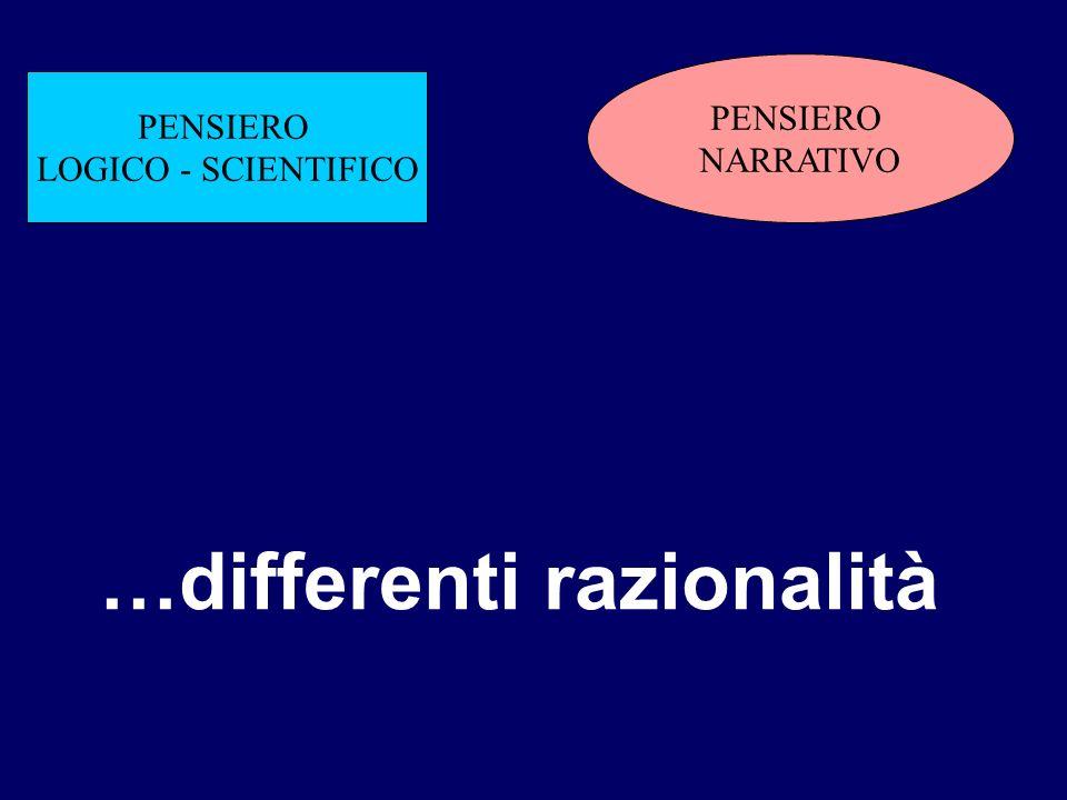 …differenti razionalità PENSIERO NARRATIVO PENSIERO LOGICO - SCIENTIFICO