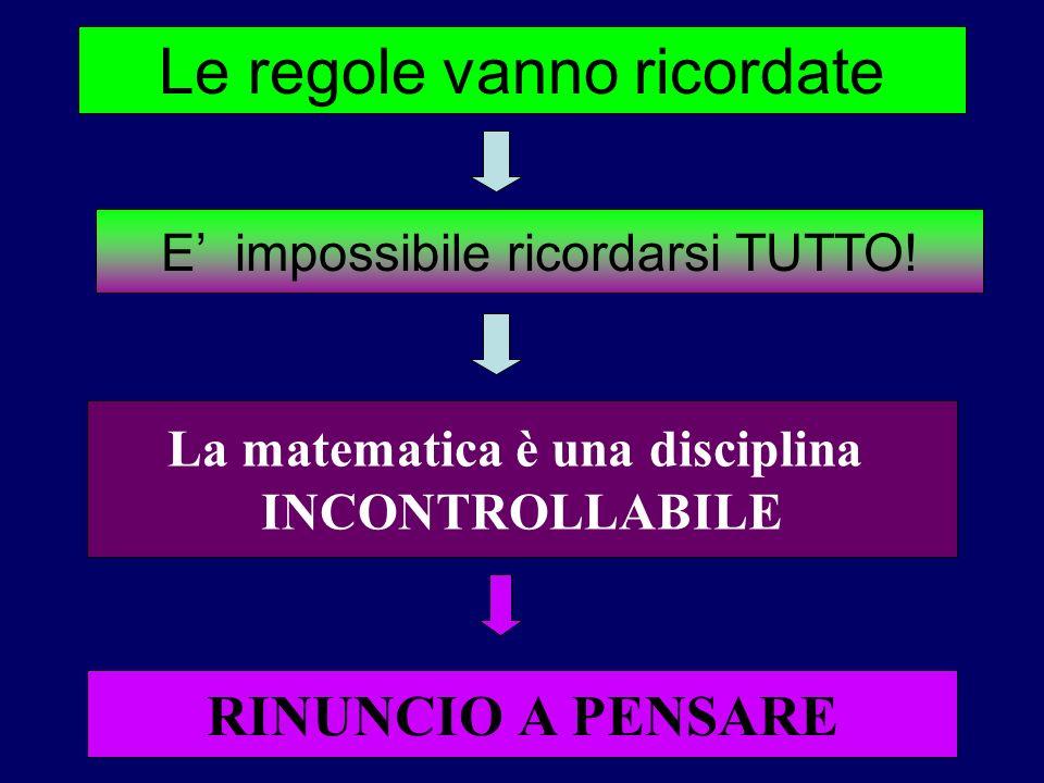 Le regole vanno ricordate La matematica è una disciplina INCONTROLLABILE E impossibile ricordarsi TUTTO! RINUNCIO A PENSARE