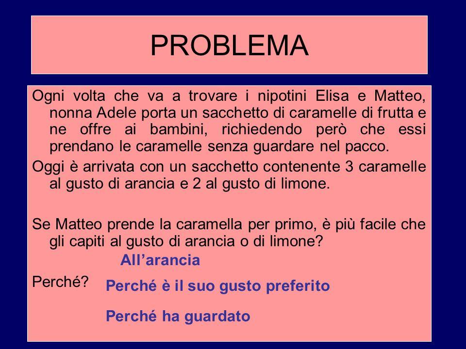 PROBLEMA Ogni volta che va a trovare i nipotini Elisa e Matteo, nonna Adele porta un sacchetto di caramelle di frutta e ne offre ai bambini, richieden