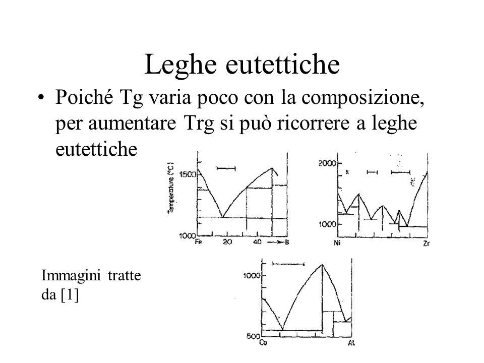 Leghe eutettiche Poiché Tg varia poco con la composizione, per aumentare Trg si può ricorrere a leghe eutettiche Immagini tratte da [1]