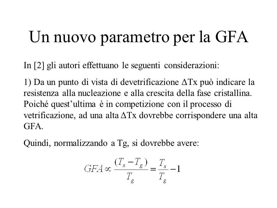 Un nuovo parametro per la GFA In [2] gli autori effettuano le seguenti considerazioni: 1) Da un punto di vista di devetrificazione ΔTx può indicare la