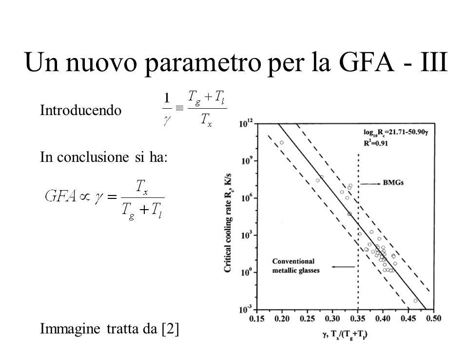 Un nuovo parametro per la GFA - III Introducendo In conclusione si ha: Immagine tratta da [2]