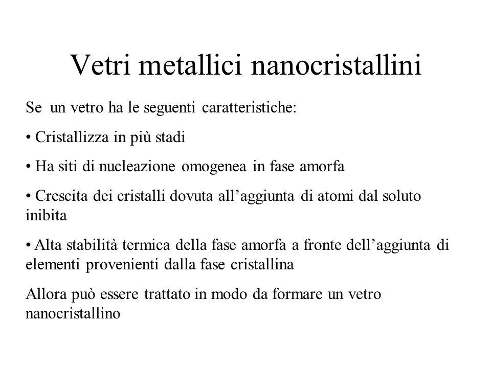 Vetri metallici nanocristallini Se un vetro ha le seguenti caratteristiche: Cristallizza in più stadi Ha siti di nucleazione omogenea in fase amorfa C