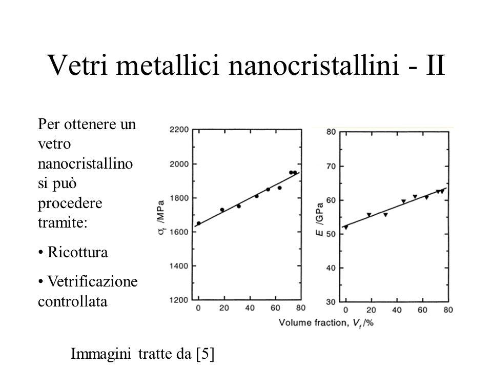 Vetri metallici nanocristallini - II Per ottenere un vetro nanocristallino si può procedere tramite: Ricottura Vetrificazione controllata Immagini tra
