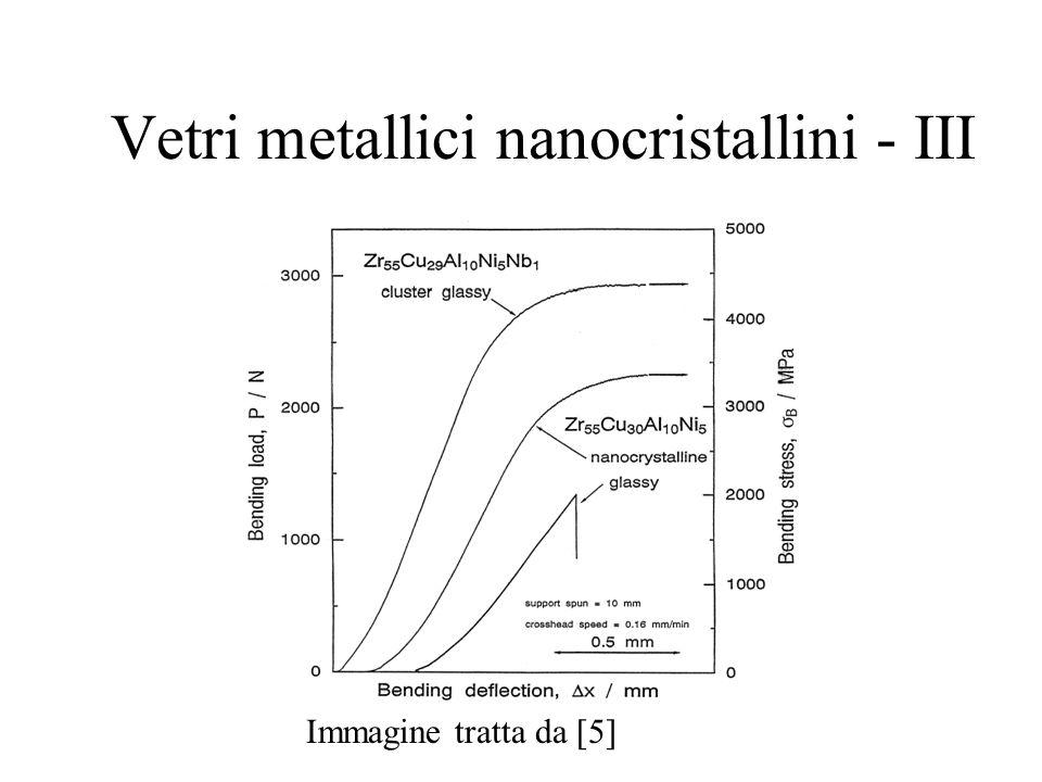 Vetri metallici nanocristallini - III Immagine tratta da [5]