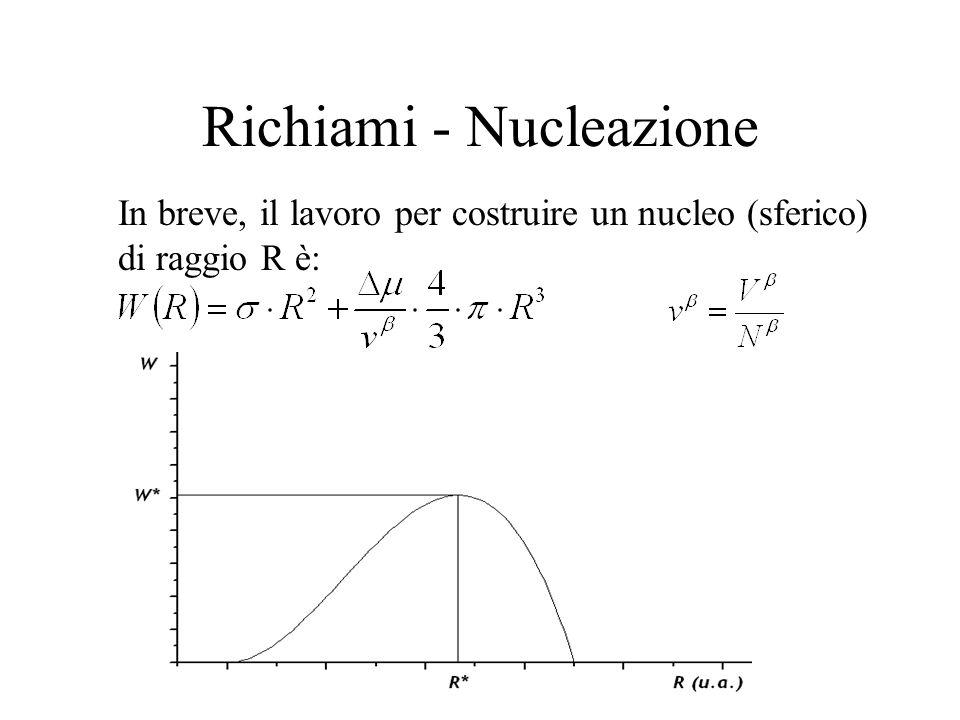 Richiami - Nucleazione In breve, il lavoro per costruire un nucleo (sferico) di raggio R è: