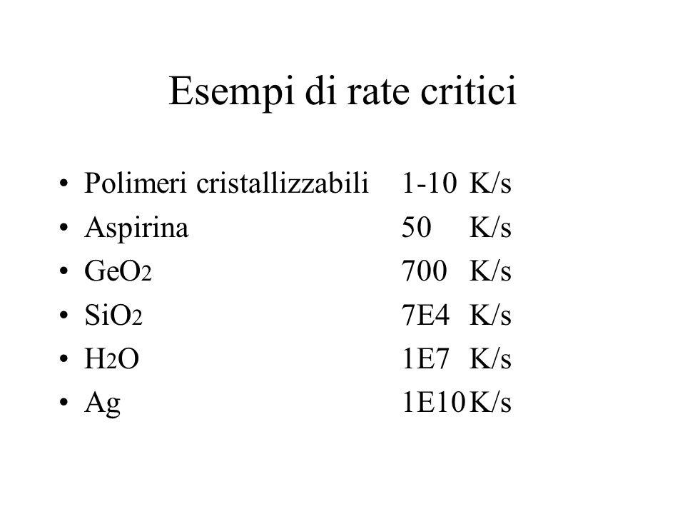 Esempi di rate critici Polimeri cristallizzabili1-10K/s Aspirina50K/s GeO 2 700K/s SiO 2 7E4K/s H 2 O1E7K/s Ag1E10K/s