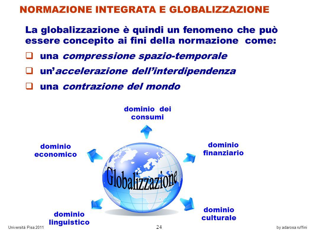 by adarosa ruffiniUniversità Pisa 2011 24 La globalizzazione è quindi un fenomeno che può essere concepito ai fini della normazione come: una compressione spazio-temporale unaccelerazione dellinterdipendenza una contrazione del mondo NORMAZIONE INTEGRATA E GLOBALIZZAZIONE dominio dei consumi dominio finanziario dominio culturale dominio linguistico dominio economico