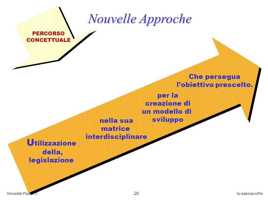 by adarosa ruffiniUniversità Pisa 2011 26 U tilizzazione della, legislazione nella sua matrice interdisciplinare per la creazione di un modello di sviluppo Che persegua lobiettivo prescelto.