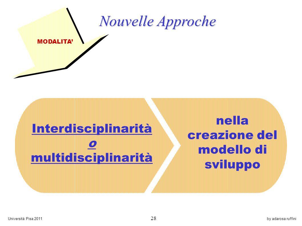 by adarosa ruffiniUniversità Pisa 2011 28 nella creazione del modello di sviluppo MODALITA Interdisciplinarità o multidisciplinarità Nouvelle Approche Nouvelle Approche