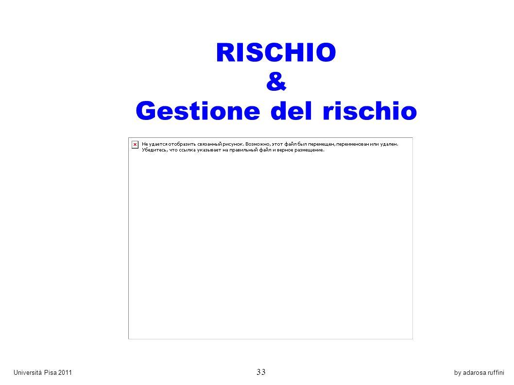 by adarosa ruffiniUniversità Pisa 2011 33 RISCHIO & Gestione del rischio