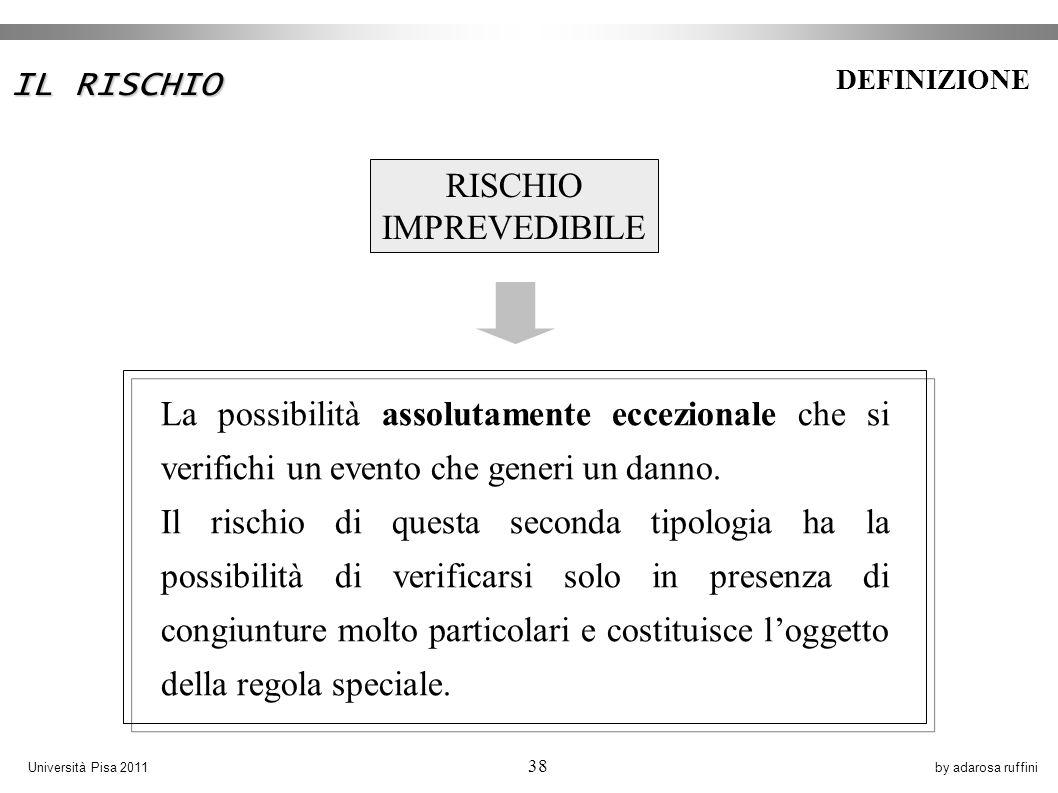 by adarosa ruffiniUniversità Pisa 2011 38 RISCHIO IMPREVEDIBILE La possibilità assolutamente eccezionale che si verifichi un evento che generi un danno.