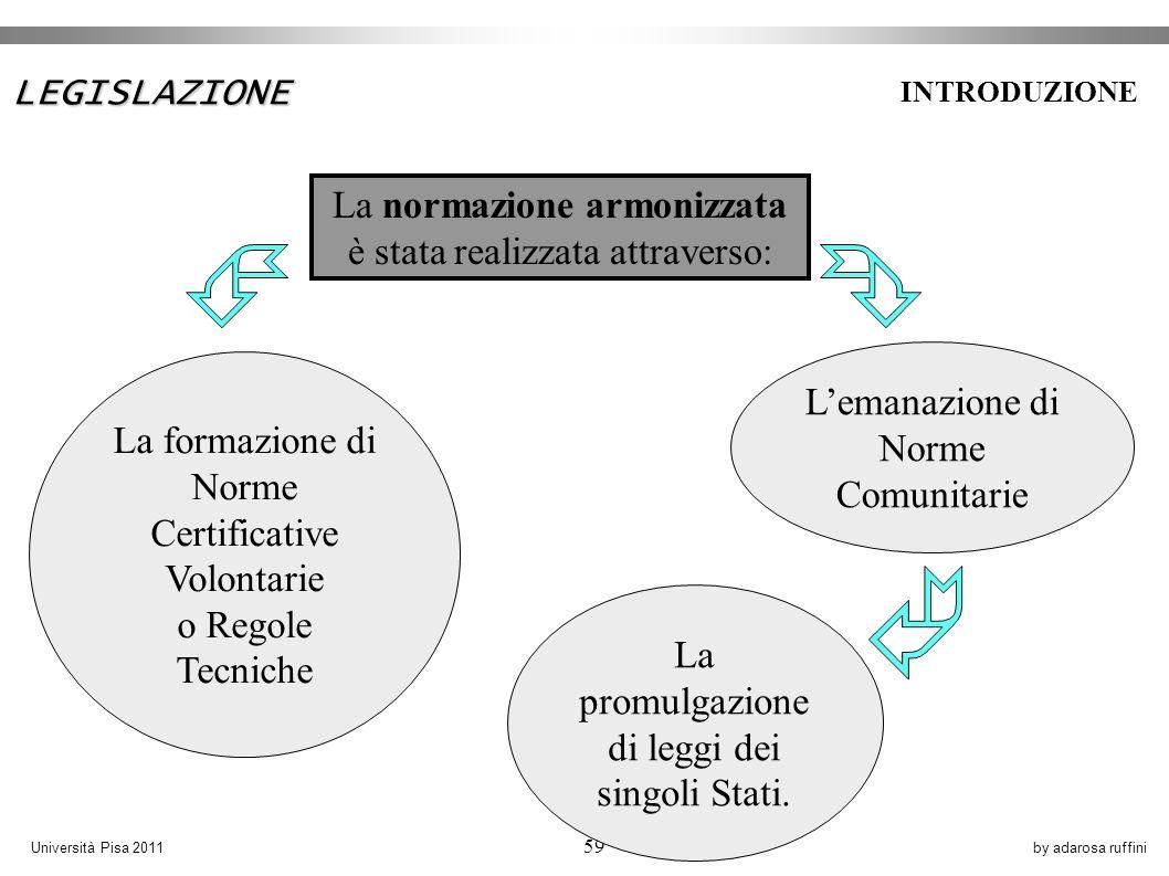 by adarosa ruffiniUniversità Pisa 2011 59 La normazione armonizzata è stata realizzata attraverso: La formazione di Norme Certificative Volontarie o Regole Tecniche Lemanazione di Norme Comunitarie La promulgazione di leggi dei singoli Stati.