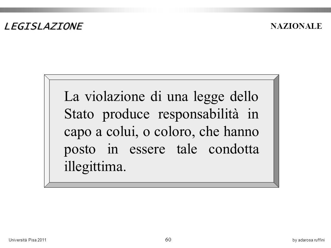 by adarosa ruffiniUniversità Pisa 2011 60 NAZIONALE La violazione di una legge dello Stato produce responsabilità in capo a colui, o coloro, che hanno posto in essere tale condotta illegittima.