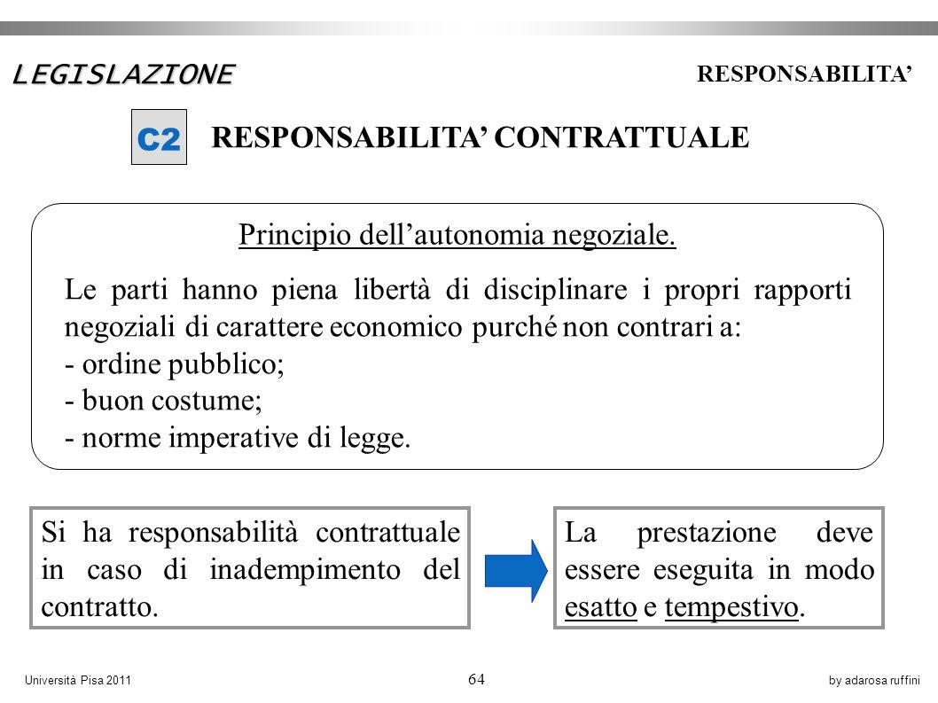 by adarosa ruffiniUniversità Pisa 2011 64 La prestazione deve essere eseguita in modo esatto e tempestivo.