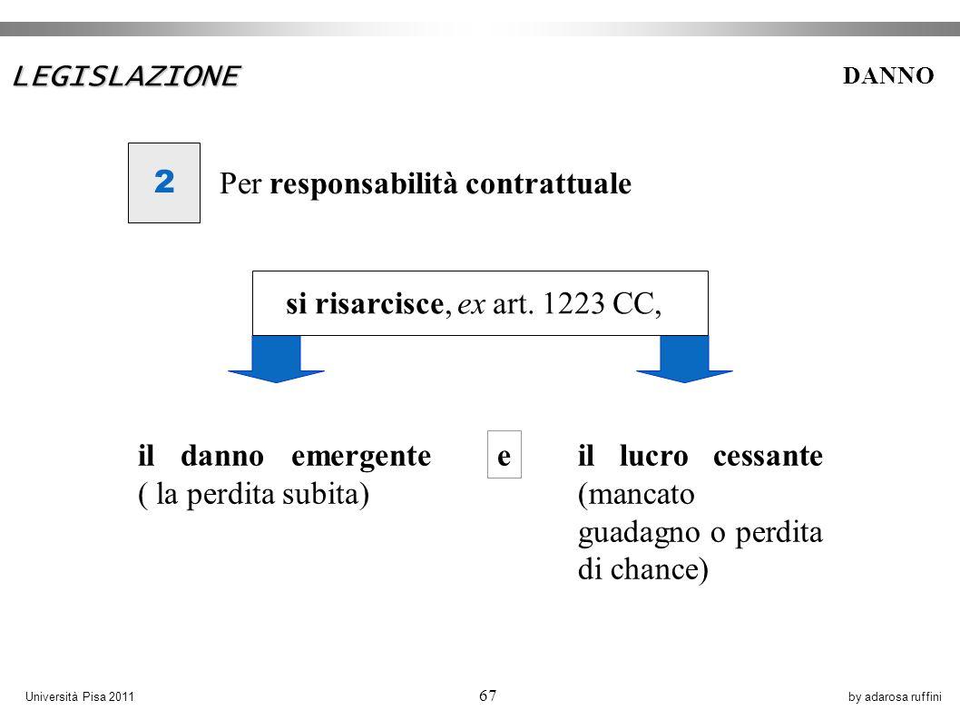 by adarosa ruffiniUniversità Pisa 2011 67 2 Per responsabilità contrattuale il danno emergente ( la perdita subita) il lucro cessante (mancato guadagno o perdita di chance) e si risarcisce, ex art.