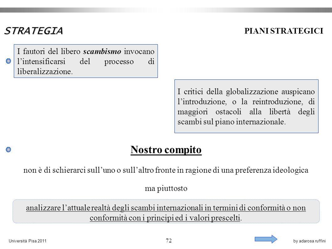 by adarosa ruffiniUniversità Pisa 2011 72 PIANI STRATEGICI STRATEGIA I fautori del libero scambismo invocano lintensificarsi del processo di liberalizzazione.