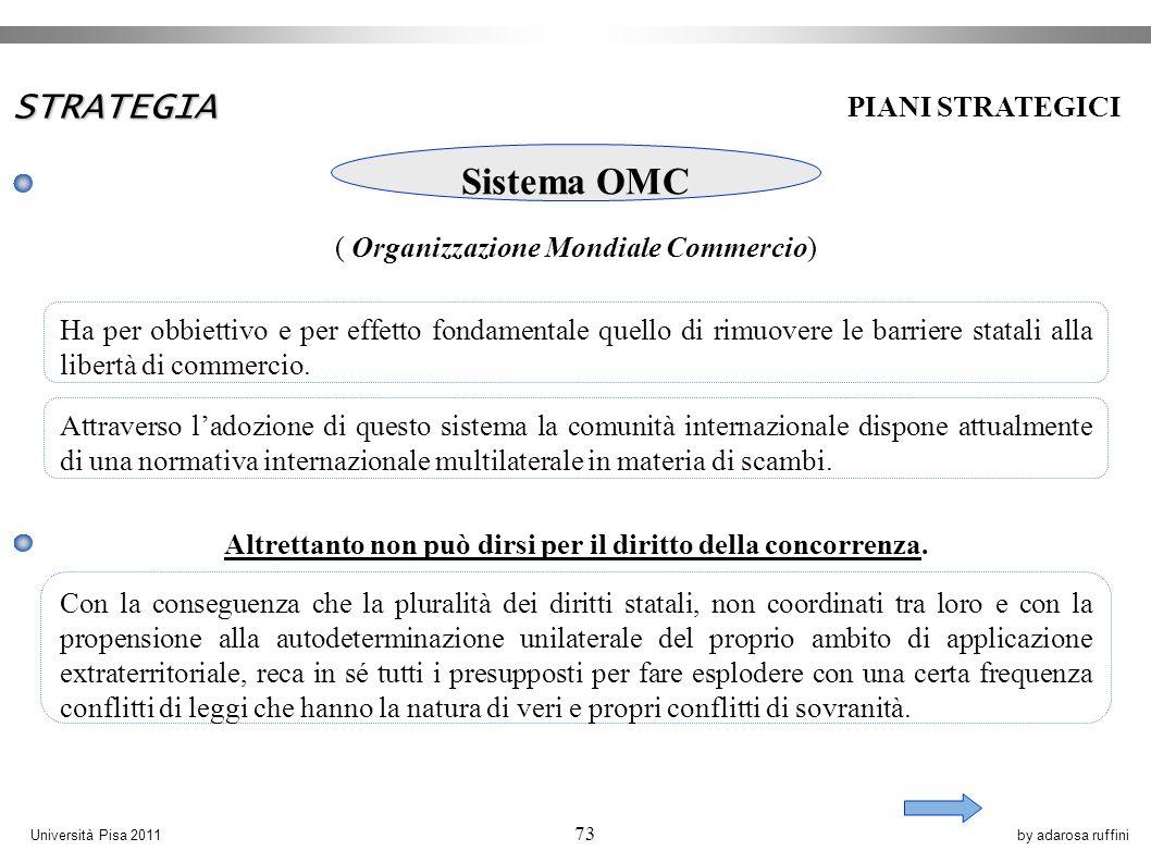 by adarosa ruffiniUniversità Pisa 2011 73 PIANI STRATEGICI STRATEGIA Sistema OMC ( Organizzazione Mondiale Commercio) Ha per obbiettivo e per effetto fondamentale quello di rimuovere le barriere statali alla libertà di commercio.