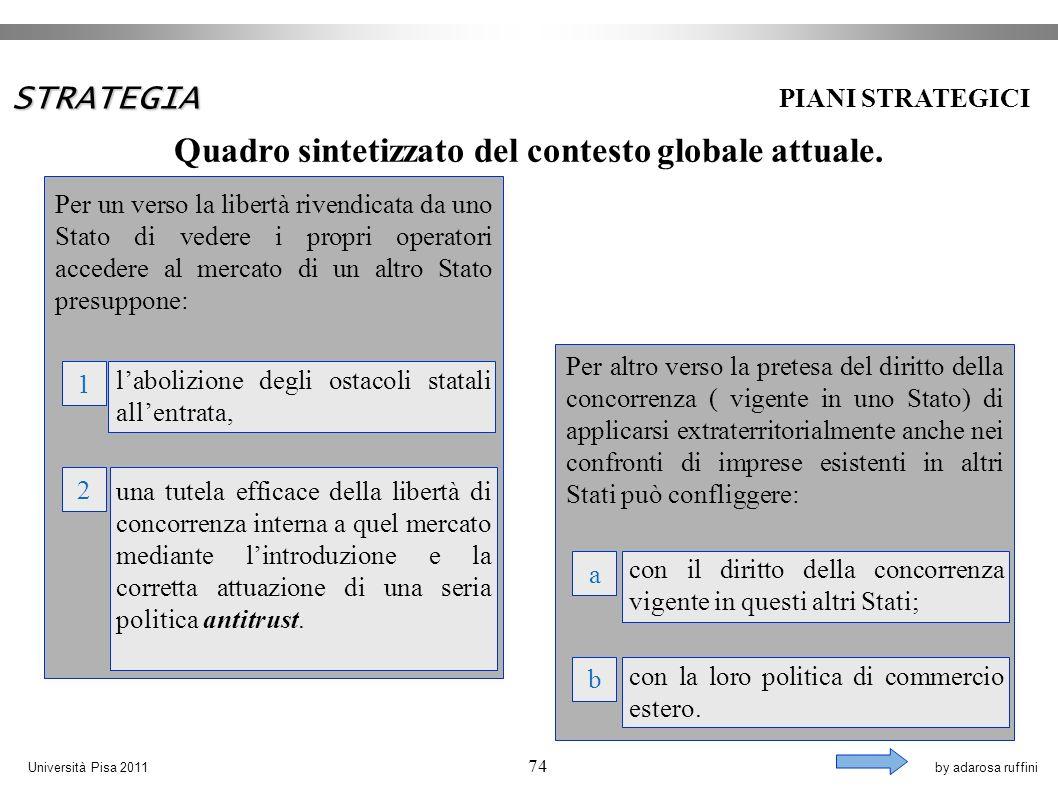 by adarosa ruffiniUniversità Pisa 2011 74 PIANI STRATEGICI STRATEGIA Quadro sintetizzato del contesto globale attuale.