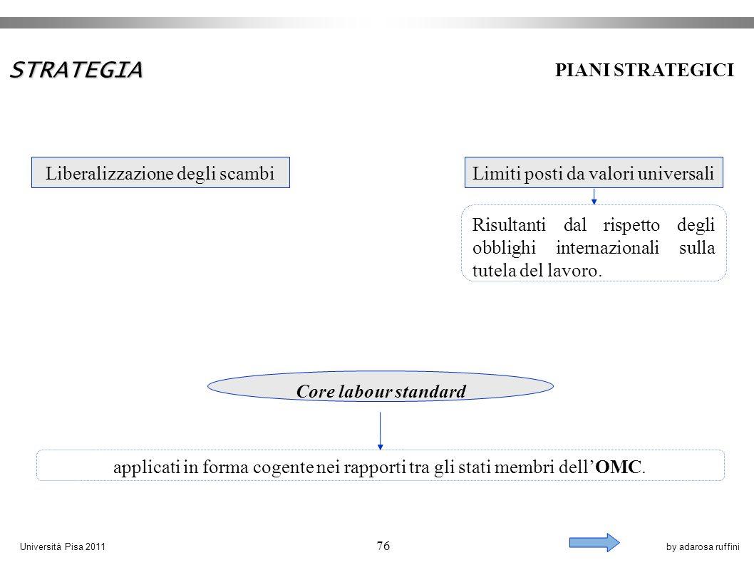 by adarosa ruffiniUniversità Pisa 2011 76 PIANI STRATEGICI STRATEGIA applicati in forma cogente nei rapporti tra gli stati membri dellOMC.
