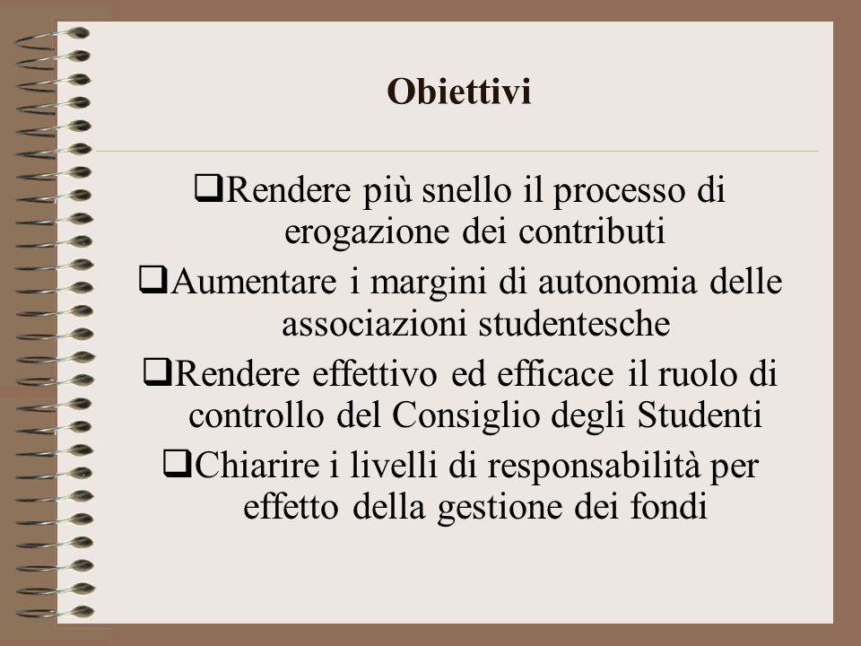 Obiettivi Rendere più snello il processo di erogazione dei contributi Aumentare i margini di autonomia delle associazioni studentesche Rendere effetti