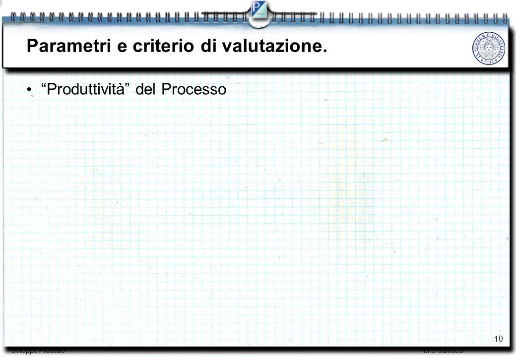 10 Sviluppo ProdottoM.D.Santucci Parametri e criterio di valutazione. Produttività del Processo