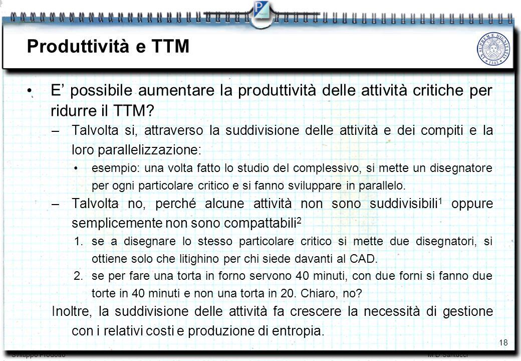 18 Sviluppo ProdottoM.D.Santucci Produttività e TTM E possibile aumentare la produttività delle attività critiche per ridurre il TTM.