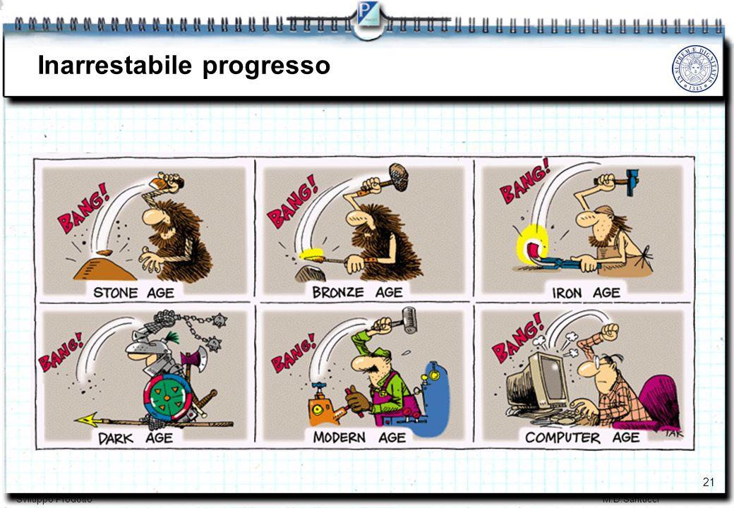 21 Sviluppo ProdottoM.D.Santucci Inarrestabile progresso