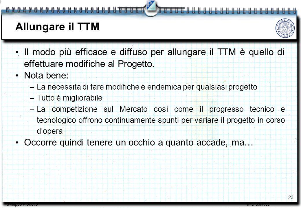 23 Sviluppo ProdottoM.D.Santucci Allungare il TTM Il modo più efficace e diffuso per allungare il TTM è quello di effettuare modifiche al Progetto.