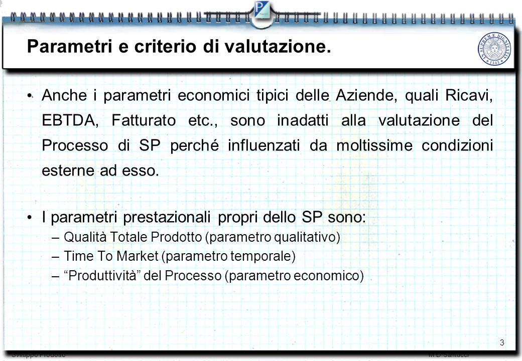 44 Sviluppo ProdottoM.D.Santucci Parametri.Produttività S.P.