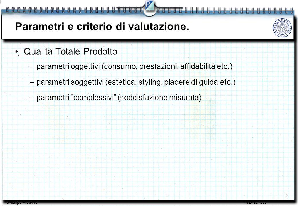 15 Sviluppo ProdottoM.D.Santucci Parametri: Produttività ed Efficienza.