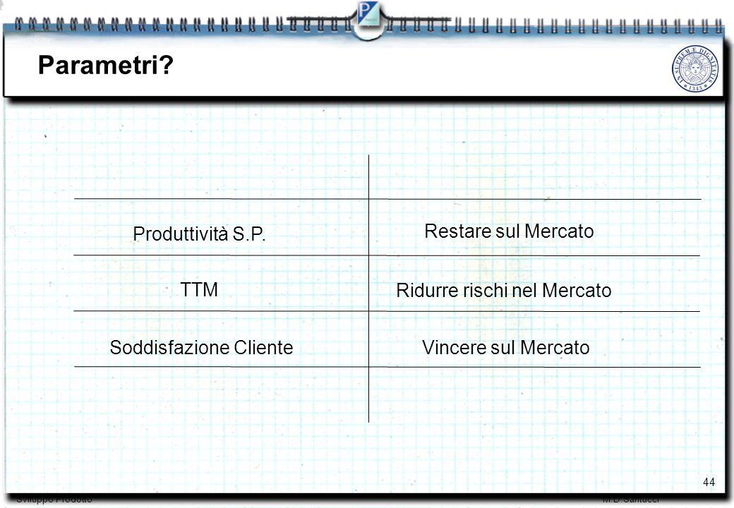 44 Sviluppo ProdottoM.D.Santucci Parametri. Produttività S.P.