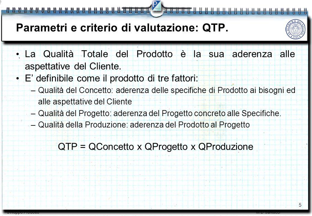 16 Sviluppo ProdottoM.D.Santucci Parametri: Produttività ed Efficienza.