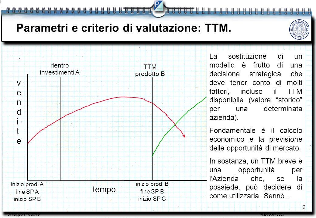 9 Sviluppo ProdottoM.D.Santucci Parametri e criterio di valutazione: TTM.