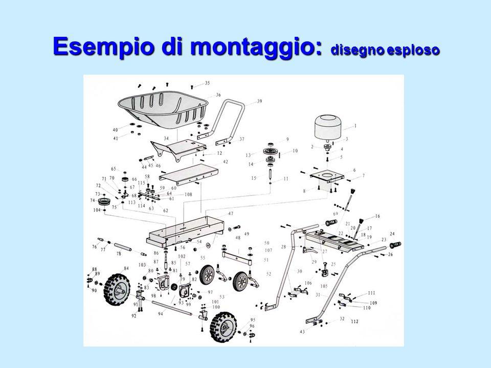 Montaggio robotizzato: caratteristiche robot